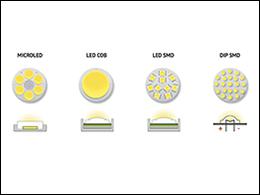 Phân biệt sự khác nhau giữa các công nghệ chip LED: DIP, SMD, COB và MCOB