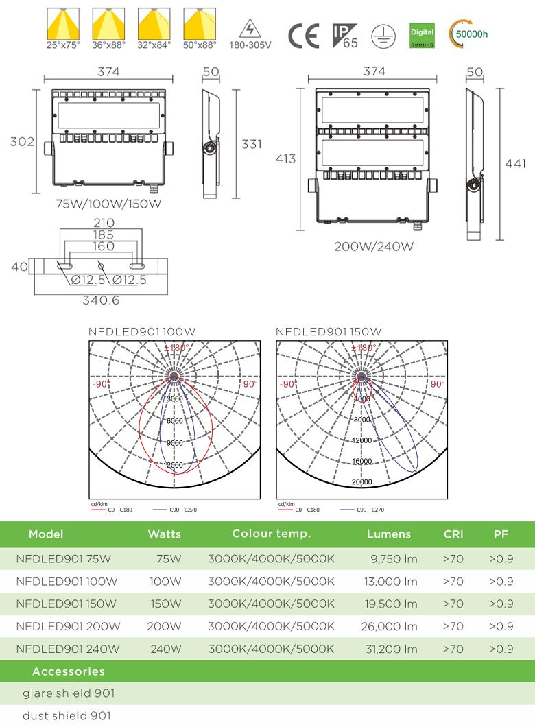 NFDLED901- Đèn pha LED thế hệ mới