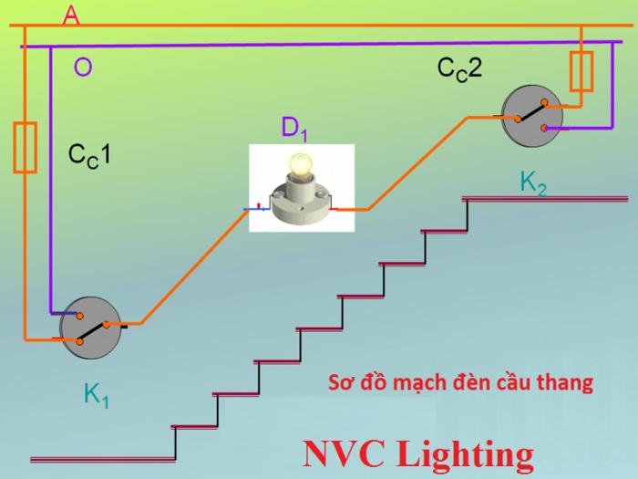 Đây cũng là một cách đấu công tắc 3 cực đèn cầu thang đơn giản.